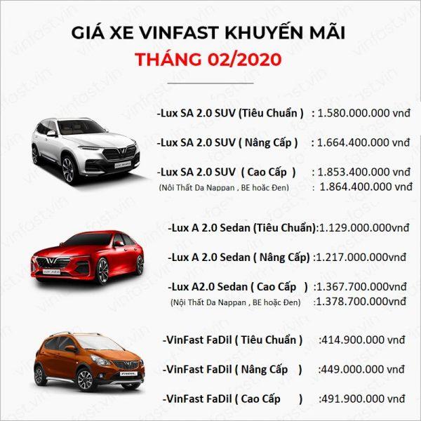 , Vinfast ô tô UPDATE giá xe và chương trình ưu đãi mới nhất cho các dòng xe Vinfast, Vinfast Mỹ Đình | Đại lý xe ô tô Vinfast chính hãng uy tin tại Hà Nội