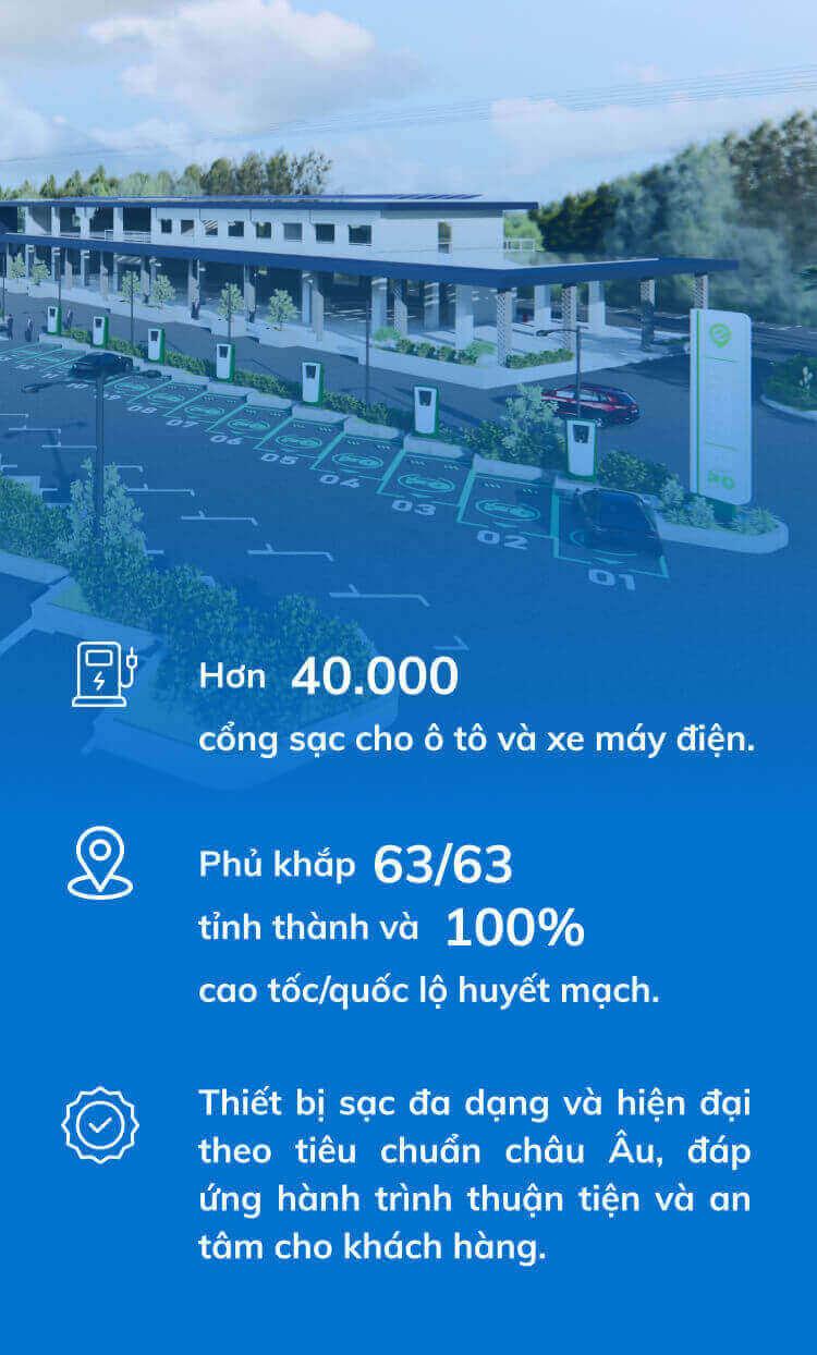 , VINFAST VF E34, Vinfast Mỹ Đình   Đại lý xe ô tô Vinfast chính hãng uy tín tại Hà Nội